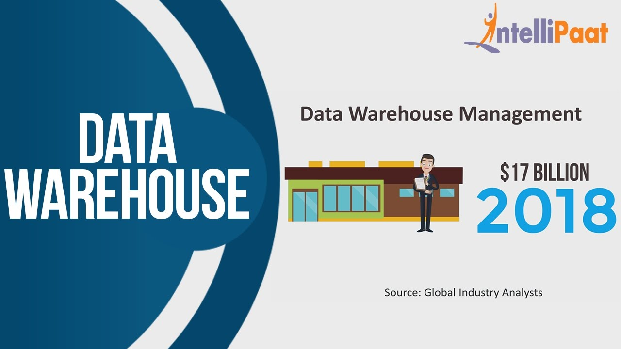 warehouse introduction 1 introduction to data warehousing why data warehousing what is data warehousing characteristics of data warehouse processes & steps in building data.