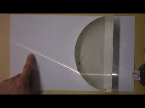 Geometric Optics Intuition with Mirrors and Lenses Concave Convex Diverging Converging | Doc Physics