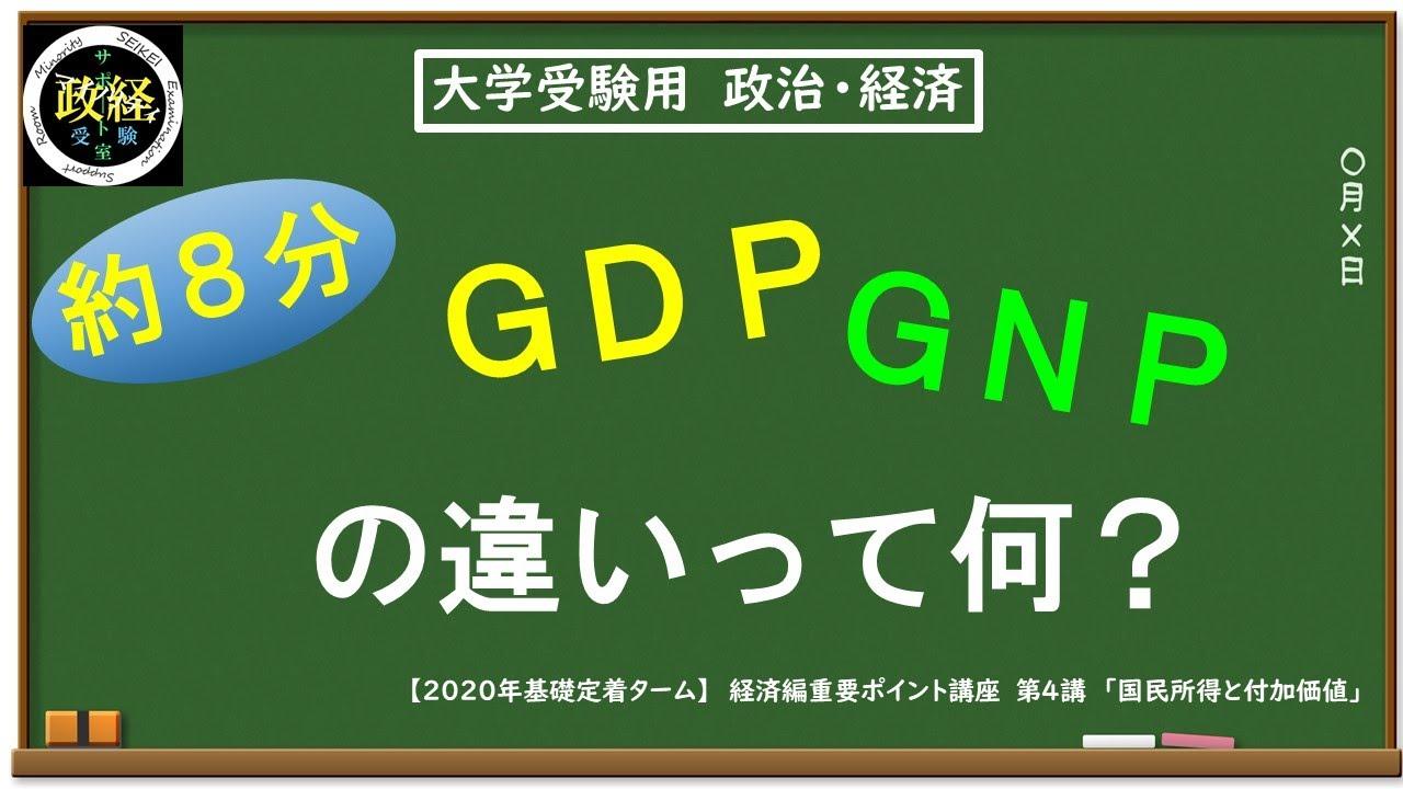 Gnp と gdp の 違い