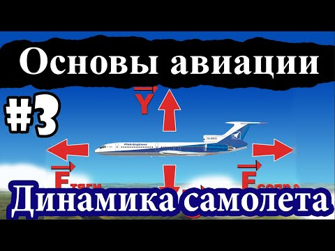 Основы динамики самолета, крен, тангаж и рысканье - Основы Авиации #3
