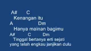 Wings-Sejati (Chord).wmv