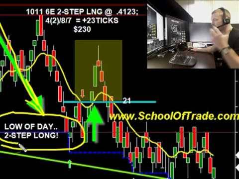 $1000 Day LIVE Gold Futures Trading