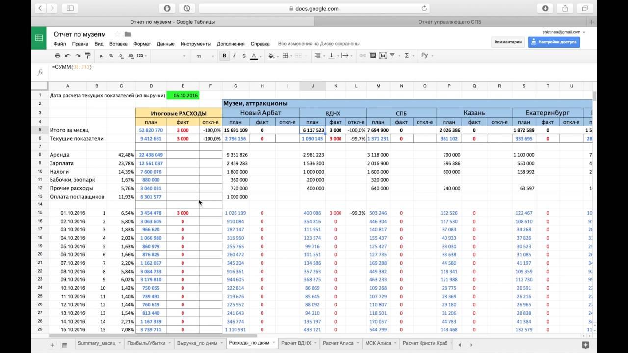 Crm системы на базе excel настройки корзины битрикс