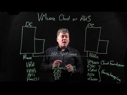 Understanding VMware Cloud On AWS