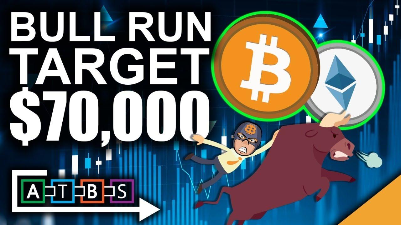 Greatest Reason Bitcoin Passes $60,000 (2021 Bitcoin Bull Run Not Over)