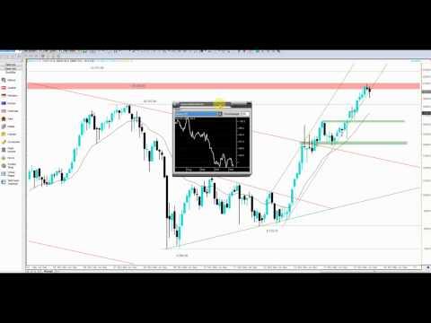 Der Blick nach Asien – Hang Seng und Nikkei 225