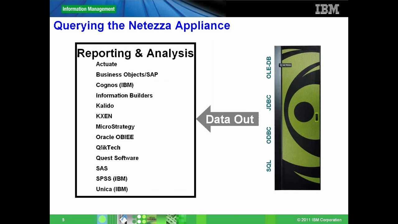 Explain About Netezza YouTube - Netezza architecture