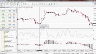 ema close and open and stochastics and MACD scalping forex trading strategy