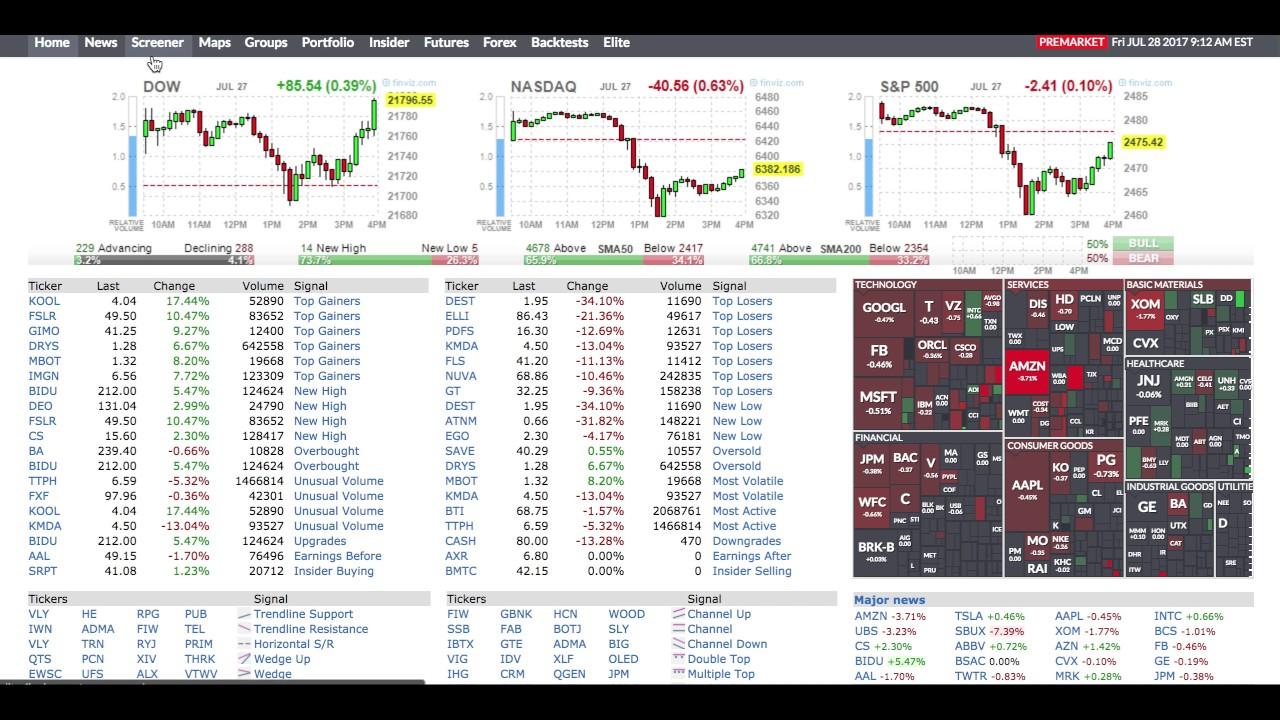 Stocks making the biggest moves in the premarket: TripAdvisor, T ...