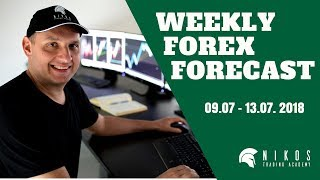 Weekly Forex Forecast - July 09-13.2018