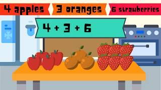 Adding Number (Up t๐ 20) - 1st Grade Math (1.OA.2)