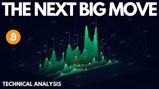 Bitcoin - The Next Big Move!