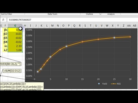 Generating a Yield Curve with the Nelson-Siegel-Svensson Method, Excel Library, Video 00020