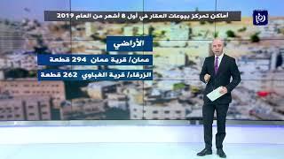 استمرار تراجع حجم التداول العقاري في المملكة - (2-9-2019)