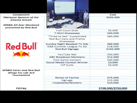 red bull sponsorship proposal youtube