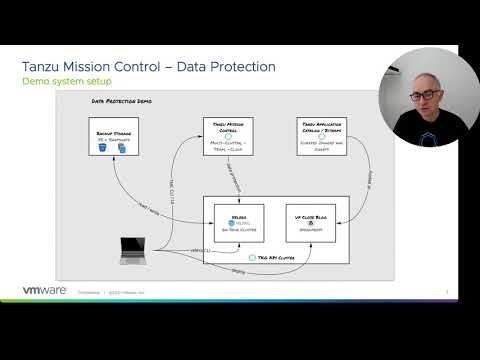 Using Tanzu Mission Control for Data Protection I VMware Tanzu