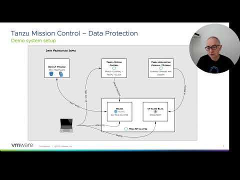 Using Tanzu Mission Control for Data Protection I VMware Tanzu