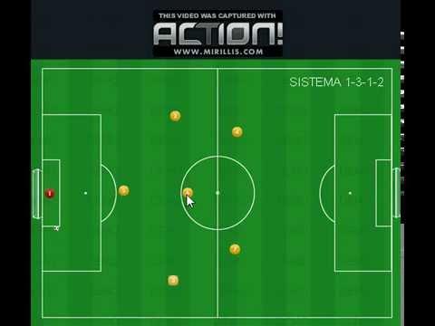 futbol 7: el sistema 1-3-1-2 - youtube