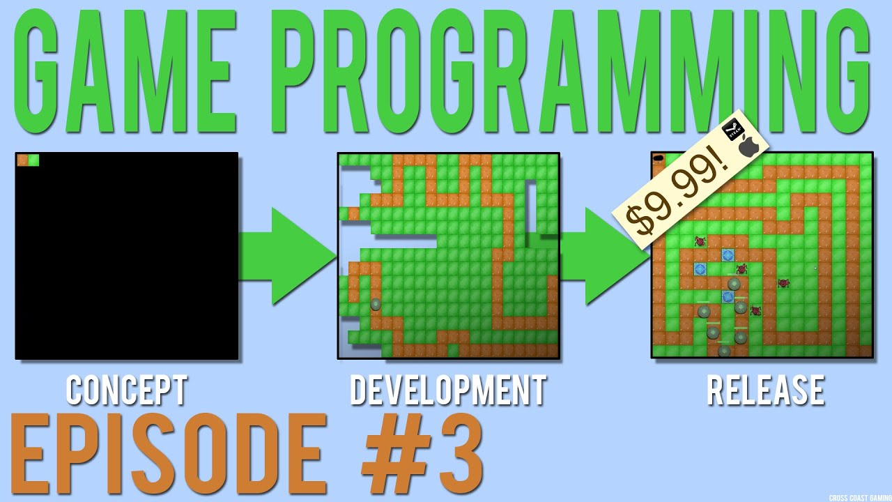 How to add a scrolling camera to a 2D Java game? - Game ...