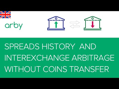 Spreads history and Interexchange arbitrage without coins transfer. Arby.Trade