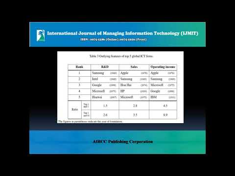International Journal of Asian Business and Information Management from YouTube · Duration:  1 minutes 15 seconds