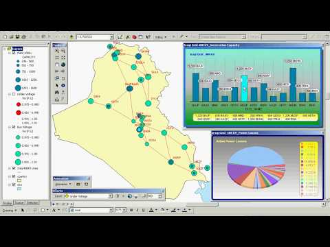 GIS Visualization and Analysis for Iraqi Power System Network Using GIS