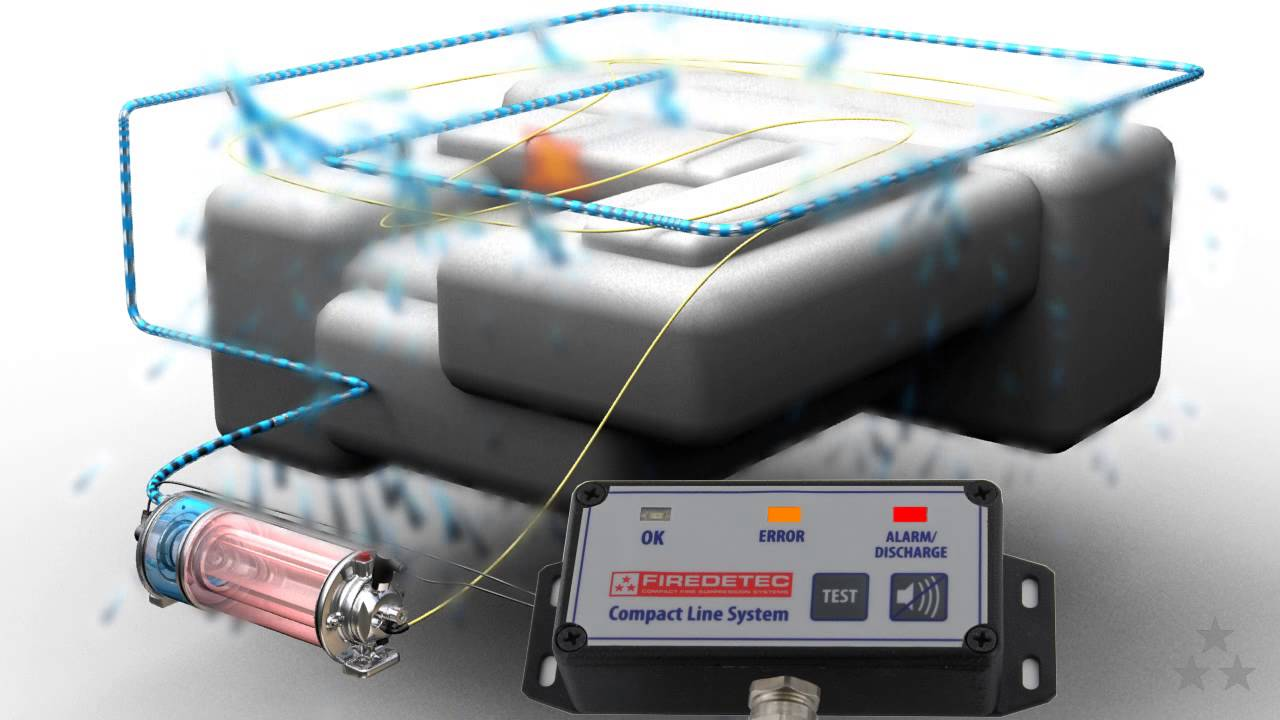Vehicle Fire Systems : Firedetec compact line system vehicle engine fire