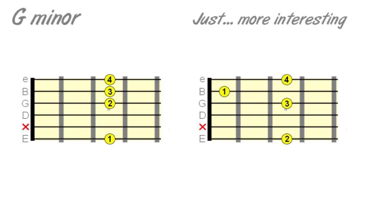 12 Simple Beautiful Alternative Guitar Chord Ideas Youtube