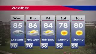 SUTV Weather 8/31/20