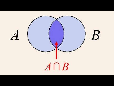Algebra 3 - Venn Diagrams, Unions, and Intersections