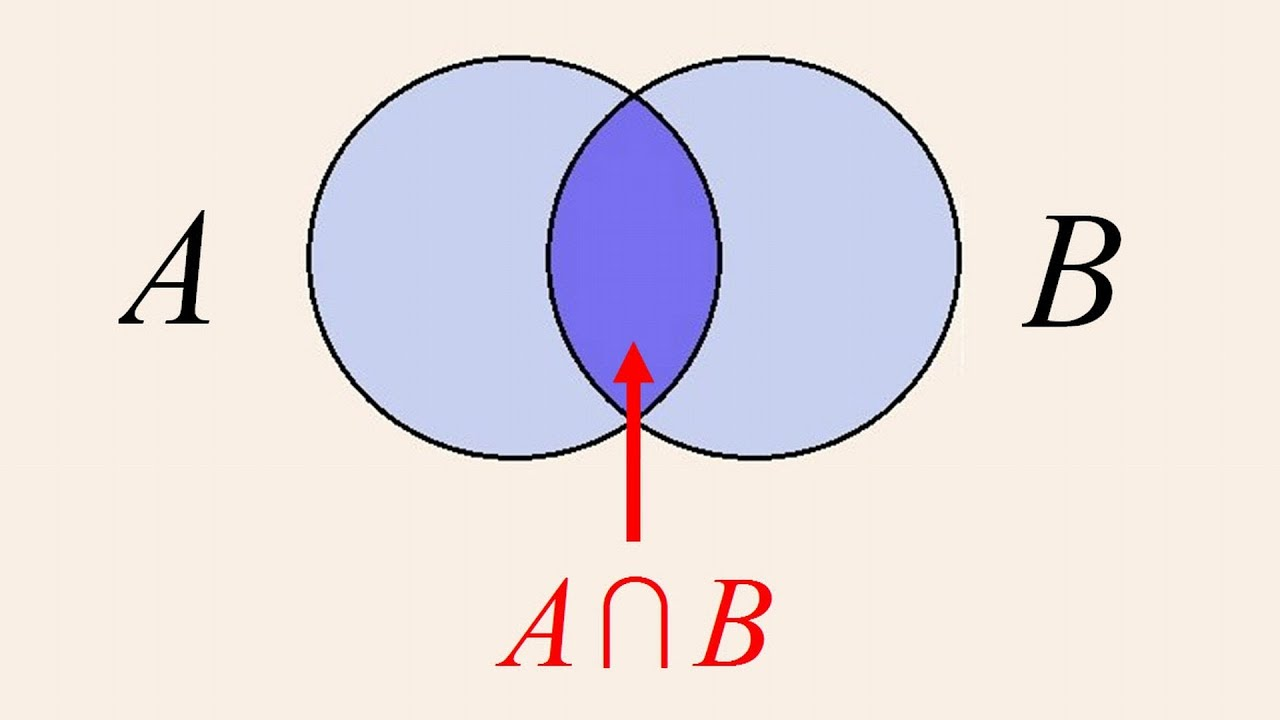 venn diagram intersection and union