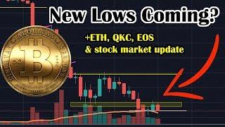 Crypto/Stock market news. Bitcoin, Dow Jones, Ethereum & more! Will Bitcoin go back up?