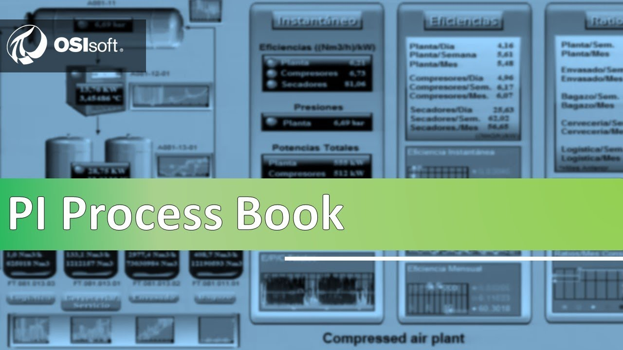 Osisoft What Is Pi Processbook Youtube
