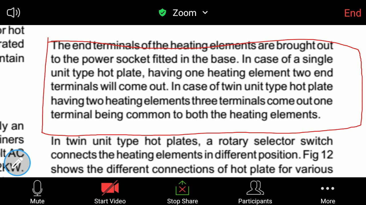 Hot Plate Explanation In Kannada