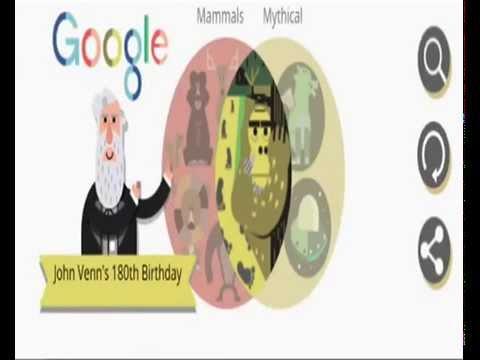 John Venn Google Doodle Googledoodles Youtube