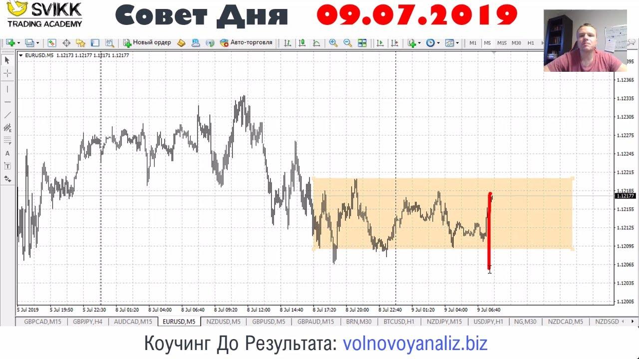 Как делать прогнозы в форекс 450 рублей в биткоинах