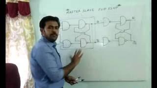 master slave flip flop in hindi