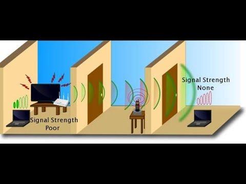 Wireless Charging Ready to Spark Mobile Revolution - Nanalyze