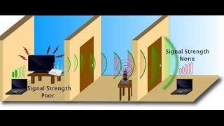 HOW WiTricity i.e wireless electricity work and its applications.
