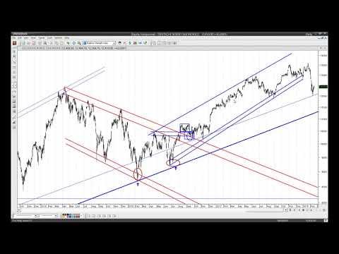 Aprende trading haciendo trading Renta Variable y Visión Macro. Pablo Gil. 16/02/2018