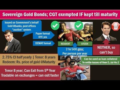 BES163-P1: Gold Monetization Scheme, Sovereign Gold Bonds, Current Account  Deficit
