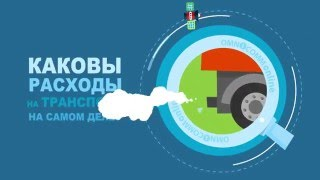 видео мониторинг транспорта