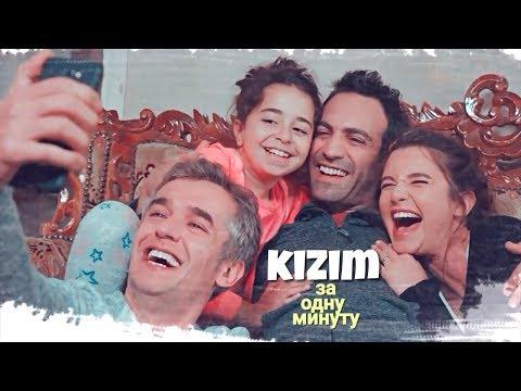 Kizim ❖ история
