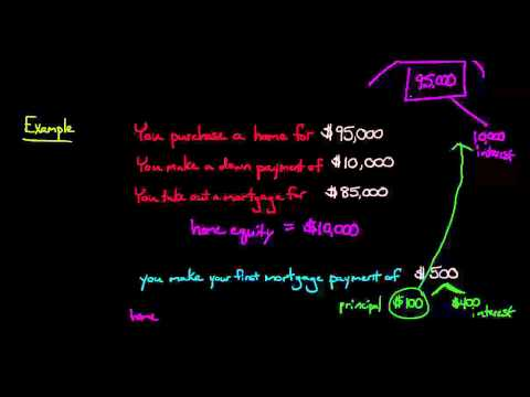How to Calculate Home Equity