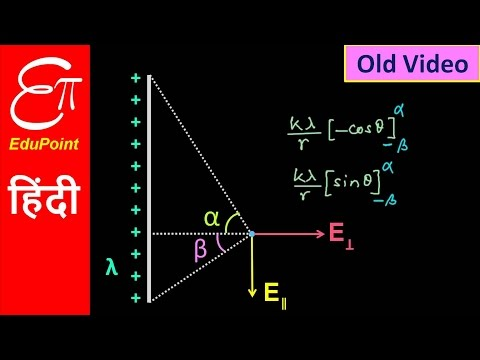 Electric Field at a point near Straight Charged Wire | video in HINDI | EduPoint