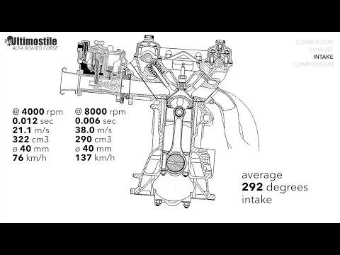 Numbers - Alfa Romeo 1.3 race engine