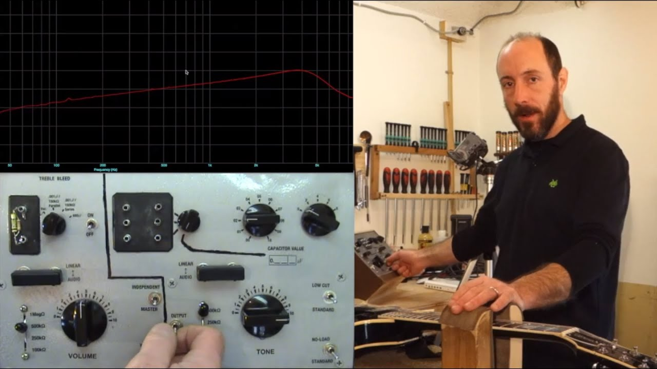 maxresdefault guitar electronics 5 output loading 50's wiring youtube
