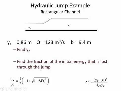CE 331 - Class 24 (4/9/2015) Momentum-Depth and Hydraulic Jumps