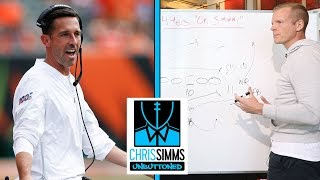 NFL Cheat Sheet: Breaking down X