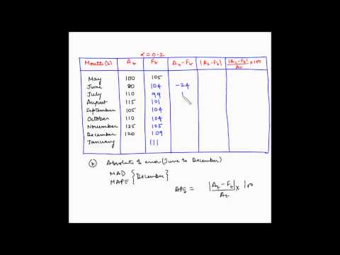 Forecasting - Measurement of error (MAD and MAPE) - Example 2